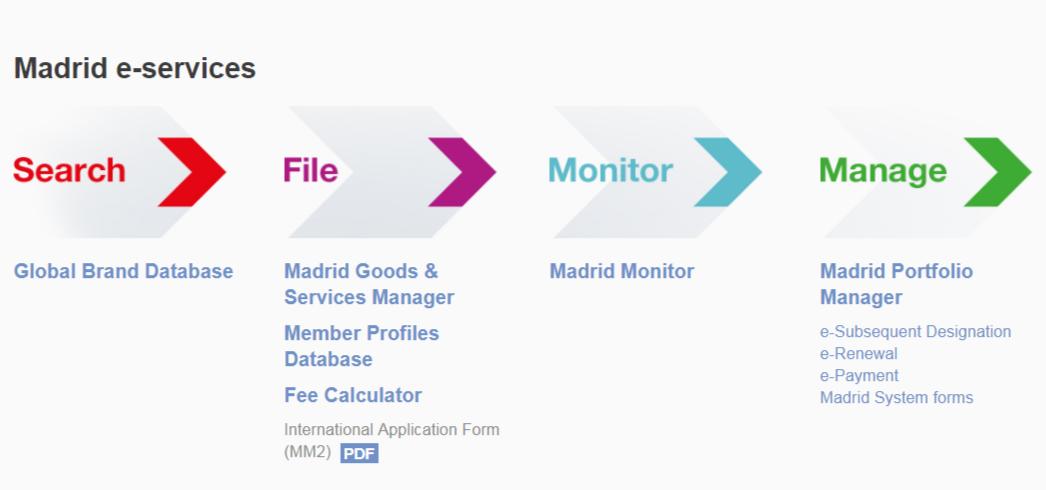 Madrid e-Service Process