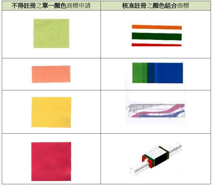 VS顏色組合申請